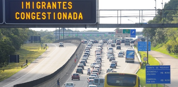 Imigrantes congestionada