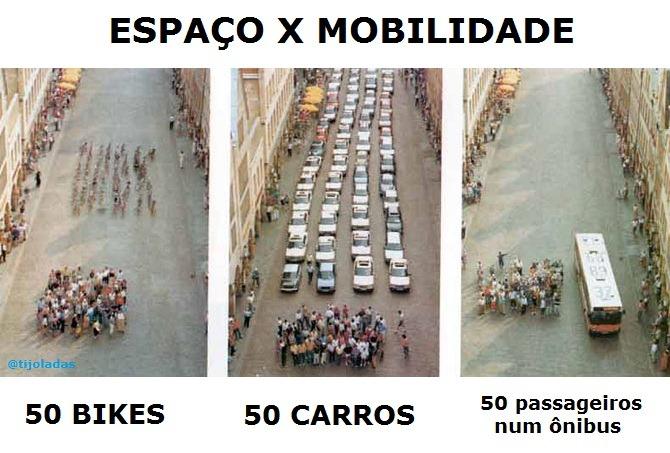 mobilidade - carro x onibus