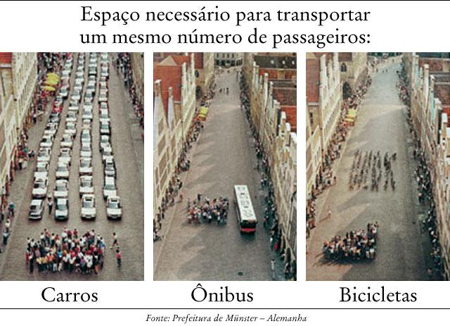 carro-onibus-bicicleta