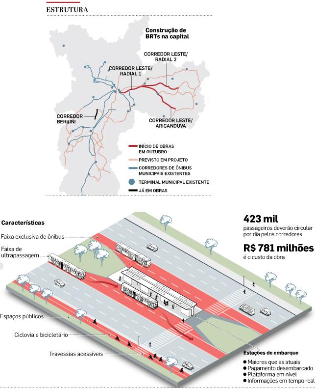 """Extraído do jornal """"O Estado de São Paulo"""""""