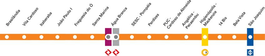 mapa-linha6-laranja-l6