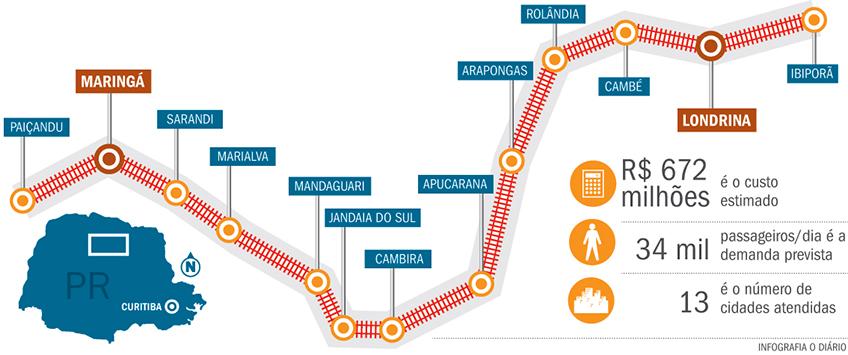 mapa-trem-pe-vermelho