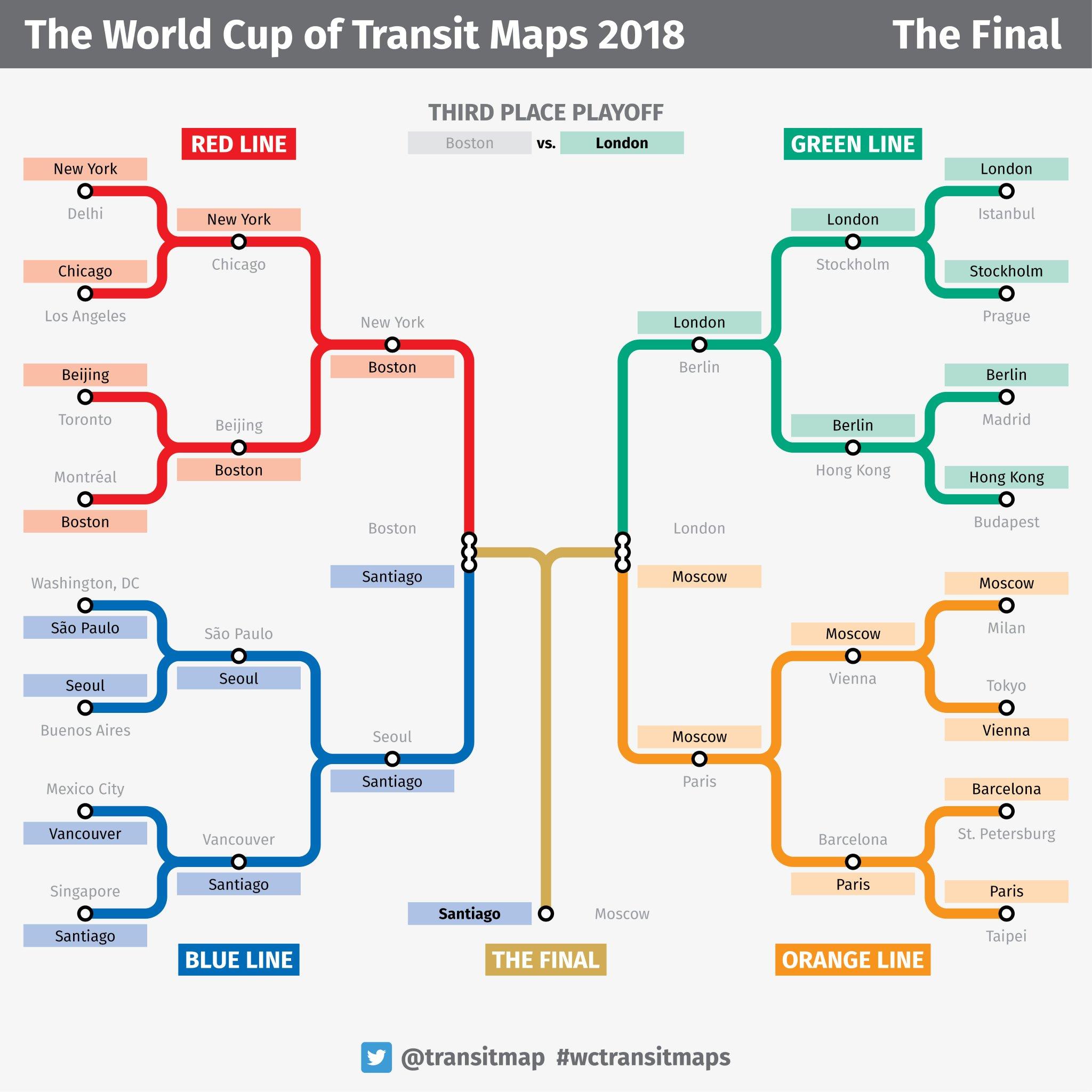 """Santiago é a campeã da """"Copa do Mundo"""" de mapas de metrô – Via Trolebus"""